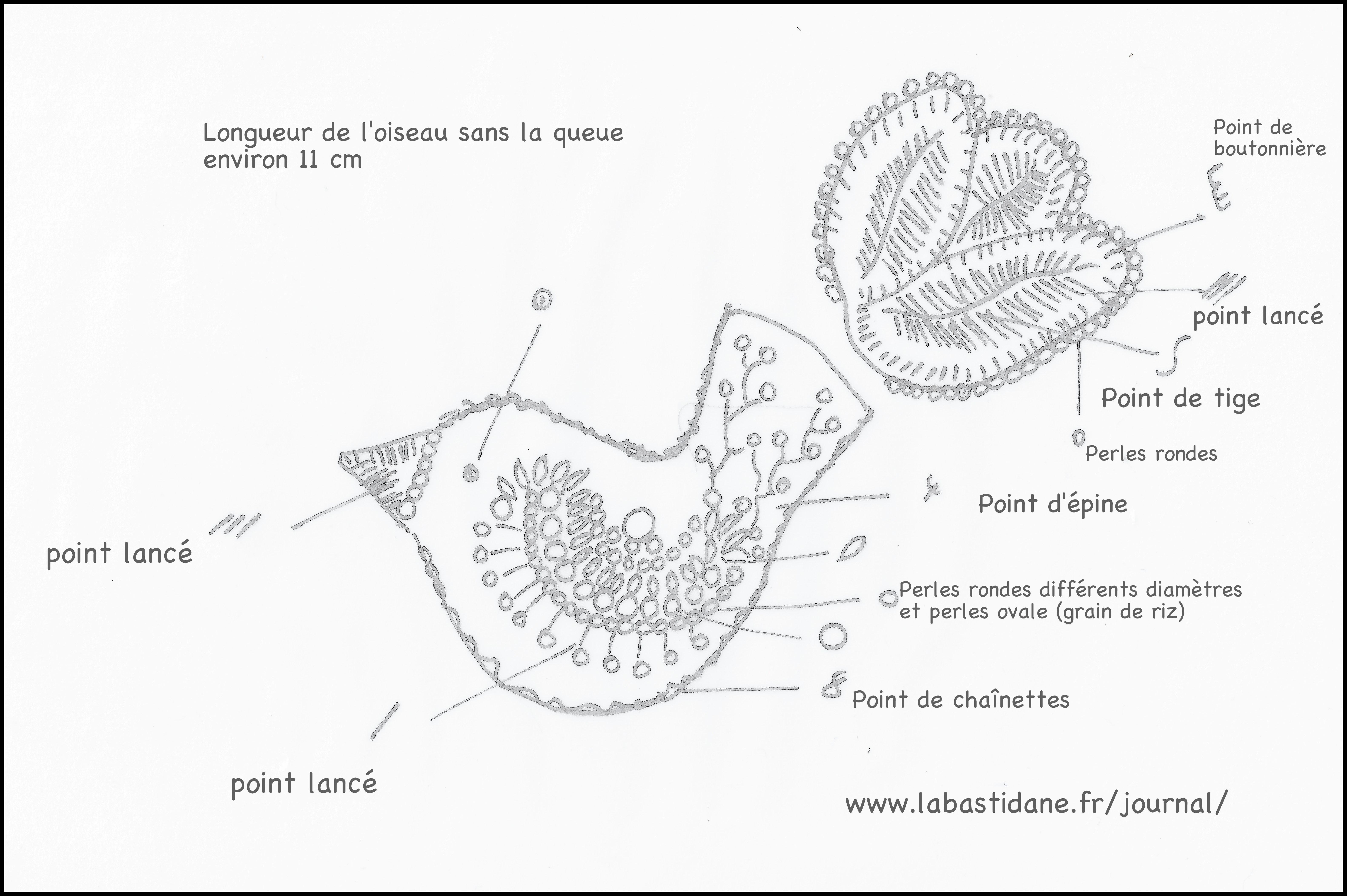 comment coudre perles sur tissu